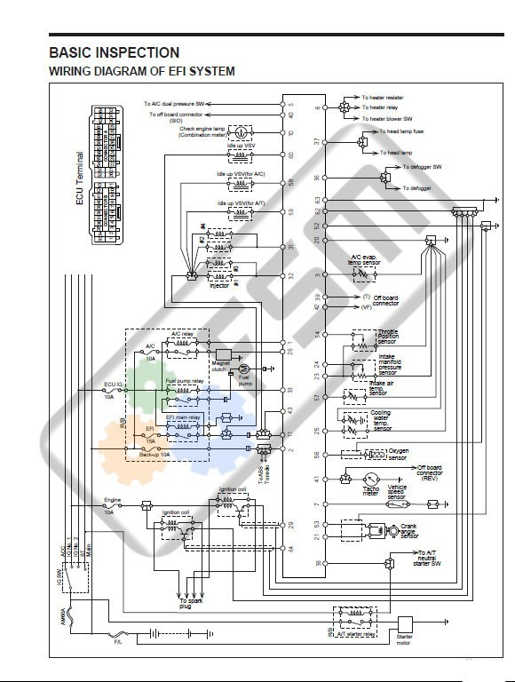 Daihatsu Sirion Ecu Wiring Diagram - Wiring Schematics on