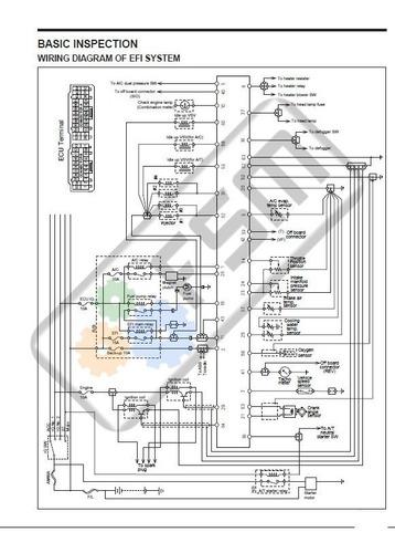 Manual Taller Toyota Daihatsu Terios 1.3 Diagrama