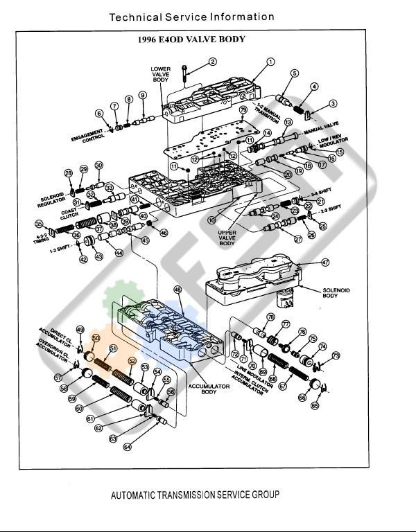 Manual Taller Transmision Caja Automatica Ford Bronco E4od