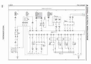 Manual Y Diagrama Eléctrico Toyota Hiace 2005 2015  $ 250