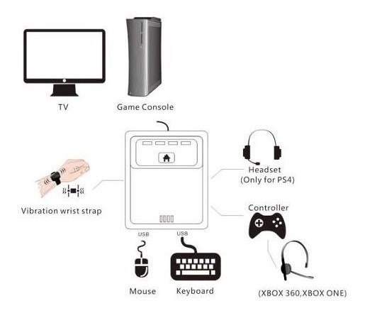 Max Shooter One Teclado E Mouse No Ps3 Ps4 Xbox One 360