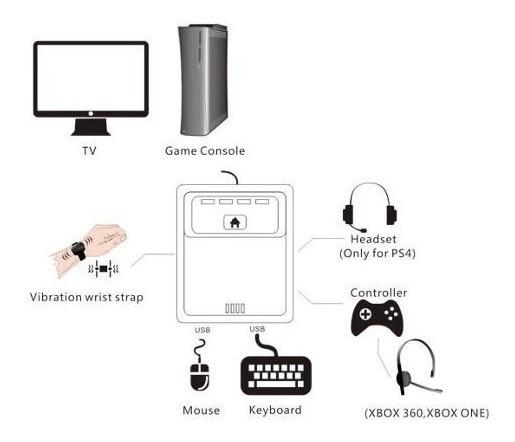 Maxshooter One Teclado E Mouse Ps3 Ps4 Pro Xbox 360 Xbox