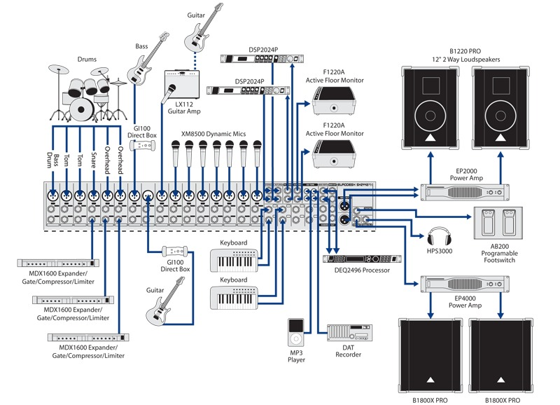 Live Pa Wiring Diagrams Mixer Behringer Xenyx Xl 3200 C Fonte Interna R 7 000