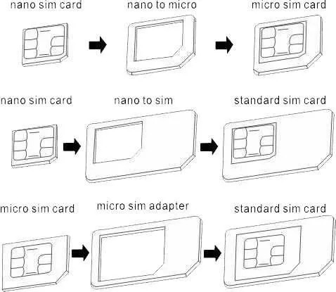 Adaptador Chip Para Celular Micro Sim Sim Classico Nano