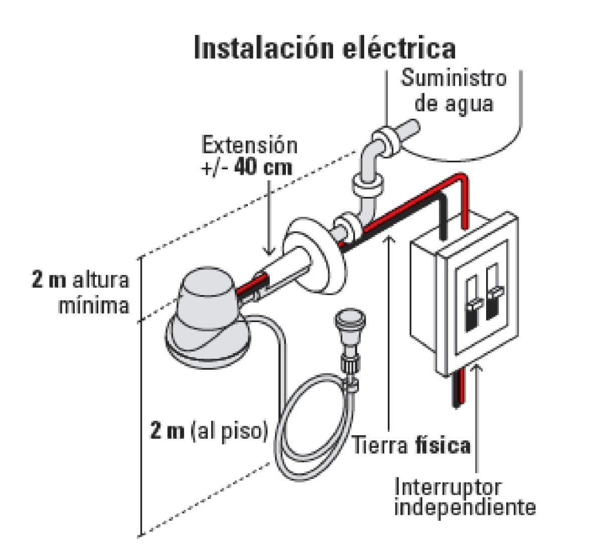 usb otg y cable diagram