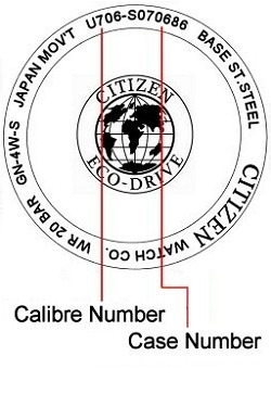 Reloj Citizen Eco-drive Skyhawk Crono Hombre Jy0000-53e E