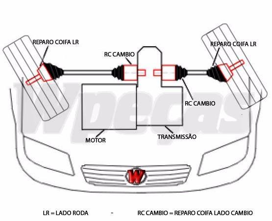 Reparo Coifa Homocinética Cambio Citroen C3 Peugeot 206