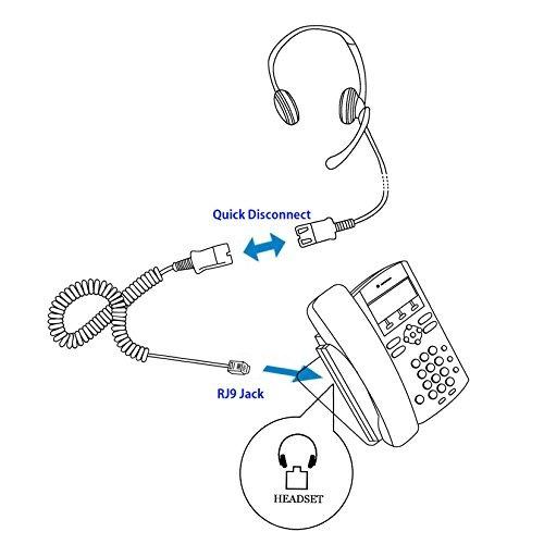 Rj9 Headset Deluxe Pro Auriculares Binaurales 8