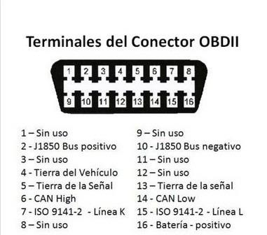 Scanner Bluetooth Obd2 Elm327 + Manual De Taller A