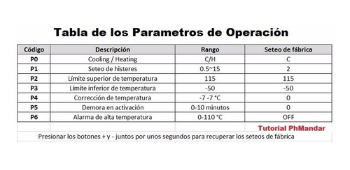Termostato Temperatura Incubadora Cava Calentador