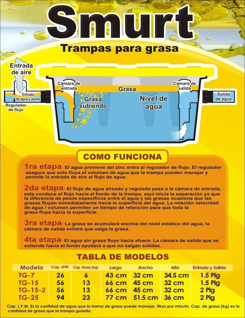 Trampa De Grasa Para Restaurantes   99900 en Mercado Libre