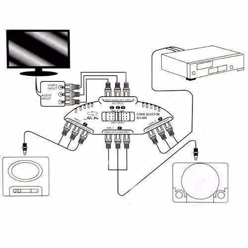 Chave Seletor Audio Video 3 X 1 Saida Home Dvd Tv Game Rca