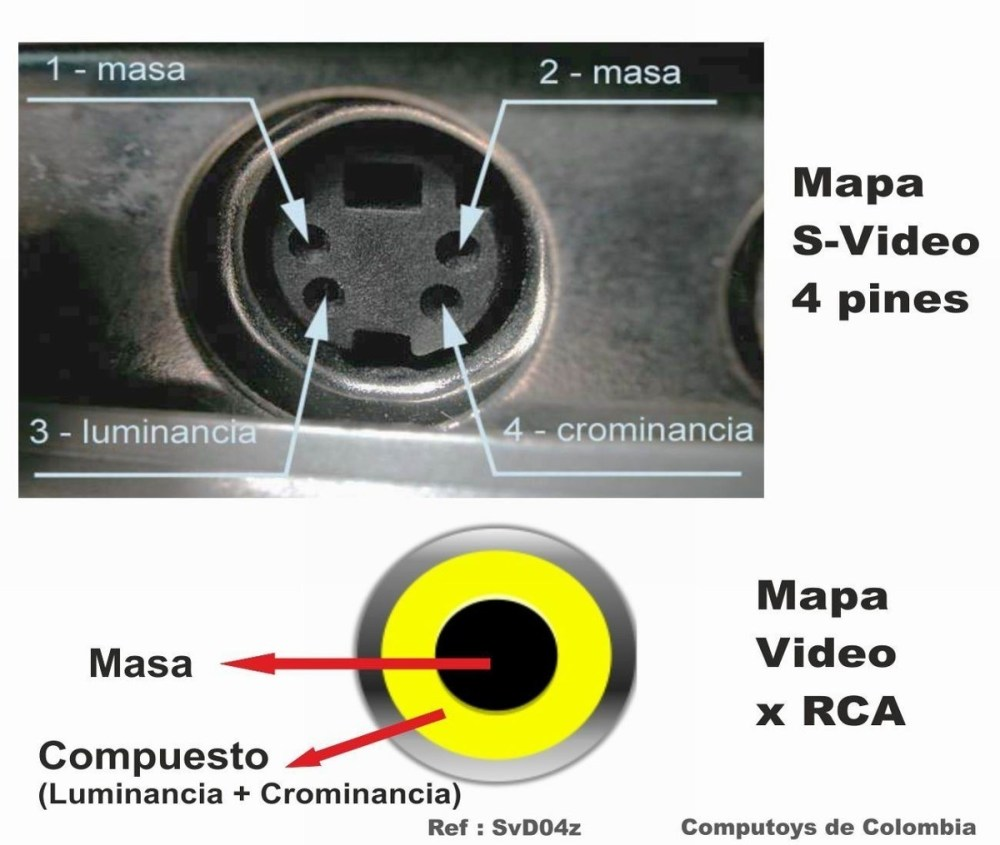 medium resolution of cargando zoom