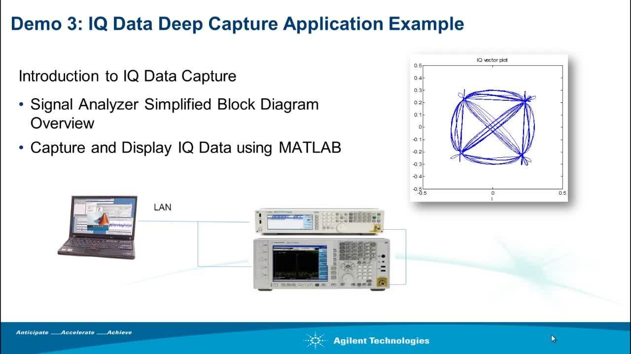 agilent signal analyzers performing iq data capture with matlab video matlab [ 1280 x 720 Pixel ]