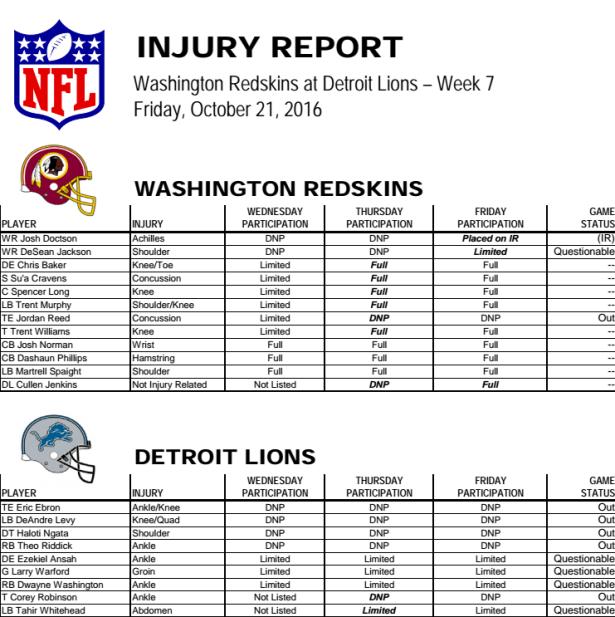 NRG Energy Pre-Game Report - Redskins vs Lions Week 7
