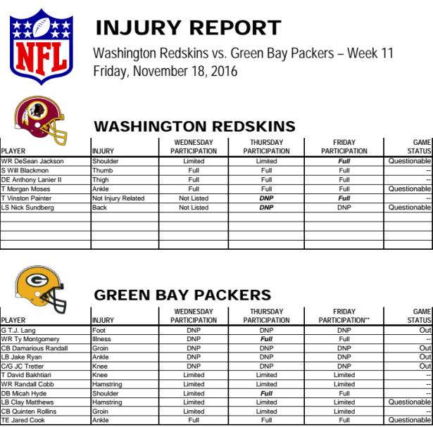 NRG Energy Pre-Game Report - Redskins vs Packers Week 11