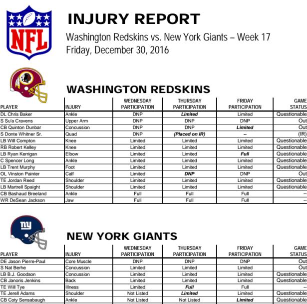 NRG Energy Pre-Game Report - Redskins vs Giants Week 17