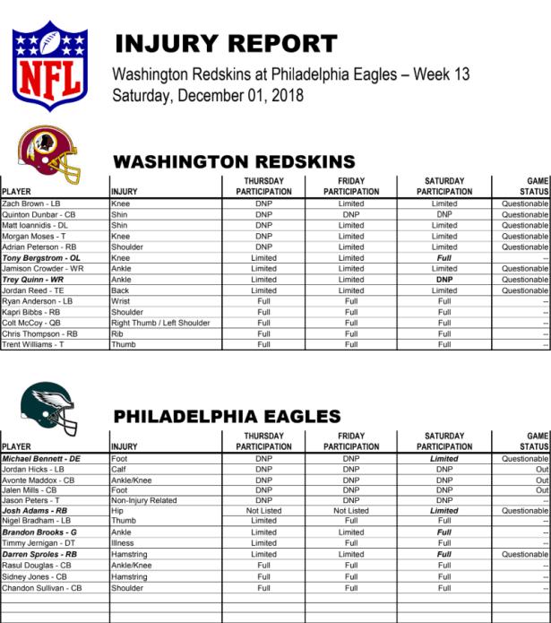 HTTR4LIFE Pre-Game Report - Redskins vs Eagles Week 13