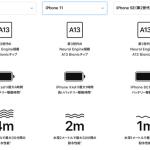 「iPhoneのバッテリー駆動時間」比較が分かりにくくて困る
