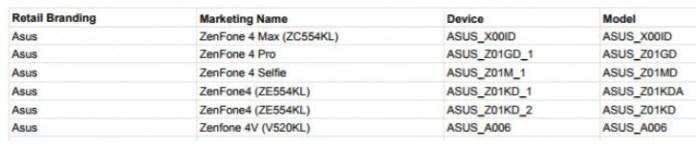 ASUS Zenfone 4 series leaked
