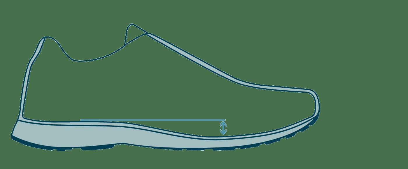hight resolution of running shoe heel toe drop diagram