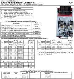 hubbelldirect com products magnet controls carrier limit switch wiring diagram 4291 magnet controller accessories and parts [ 900 x 984 Pixel ]