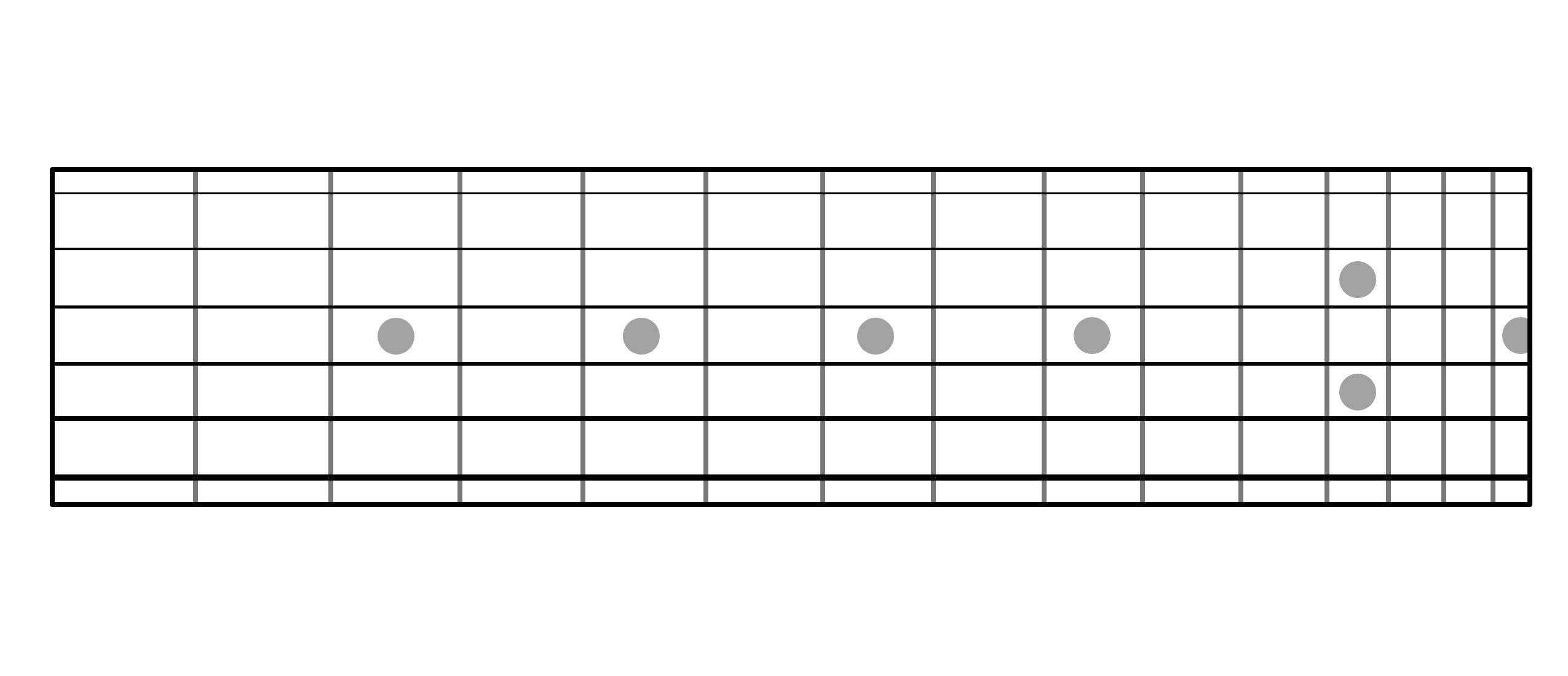 blank mandolin fretboard diagram esp ltd guitar wiring 92 43 create your own chord