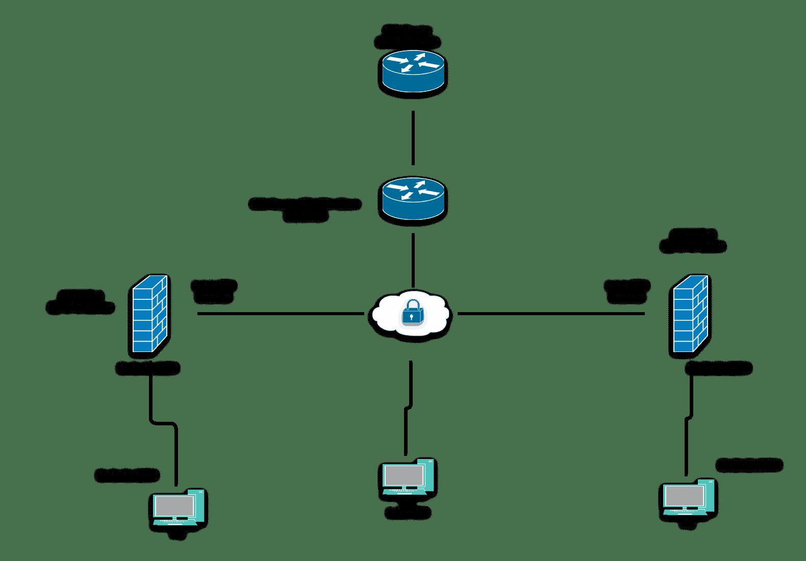 Hubnet Tech