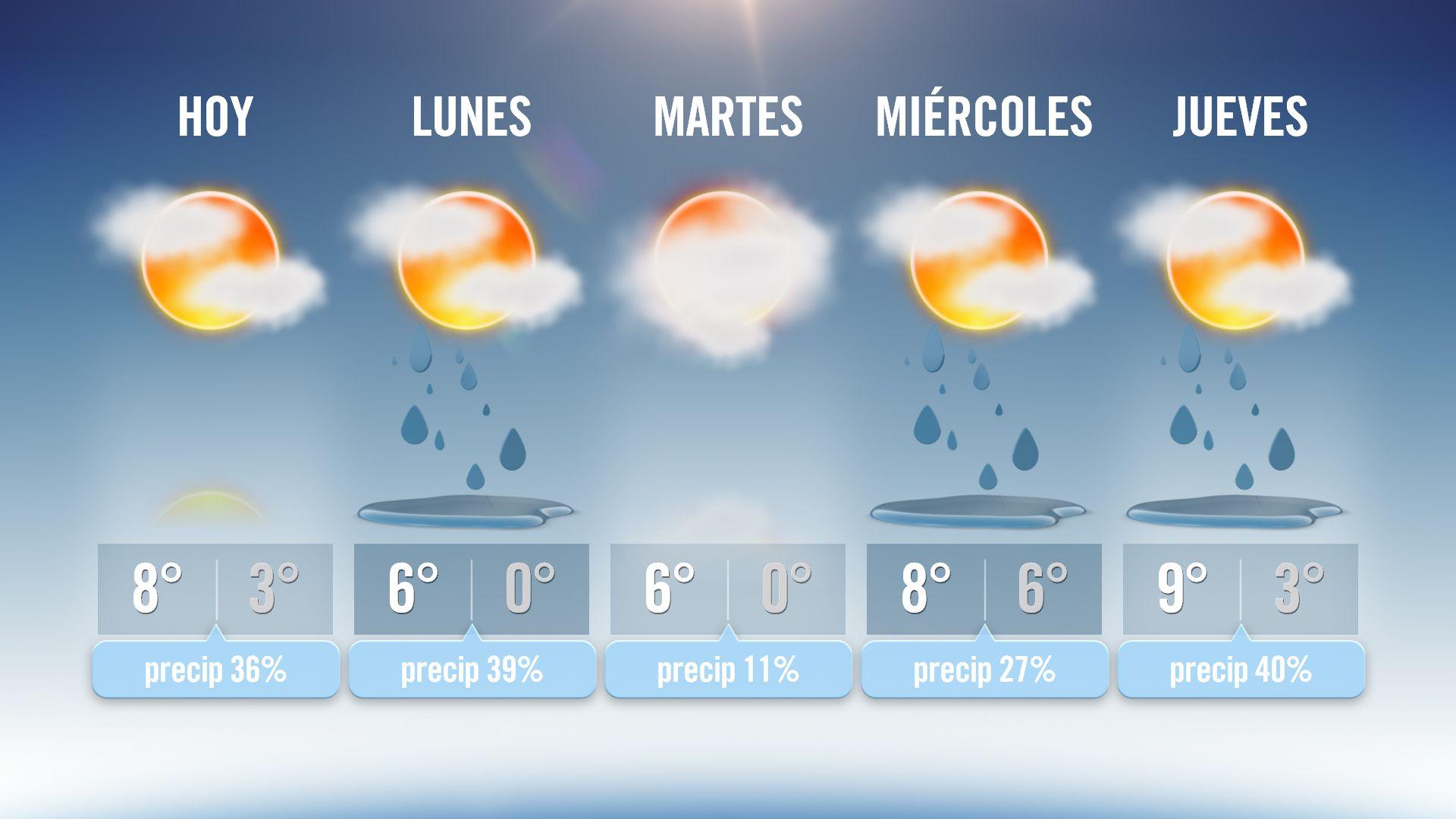 clima2