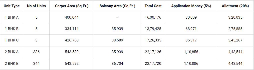 Osb Affordable Housing Sector 69 Gurgaon Huda Affordable