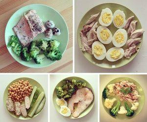 Сбалансированное питание для похудения от теории к практике