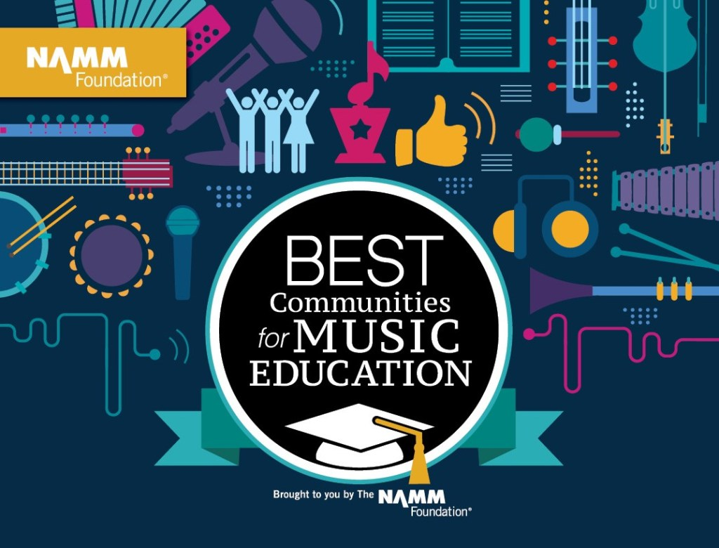 Best Communities for Music Education poster