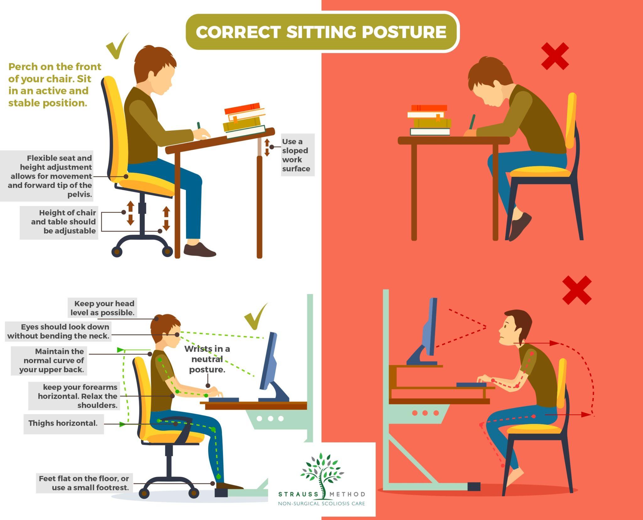 Super Proper Sitting Posture Hudson Valley Scoliosis Beutiful Home Inspiration Aditmahrainfo