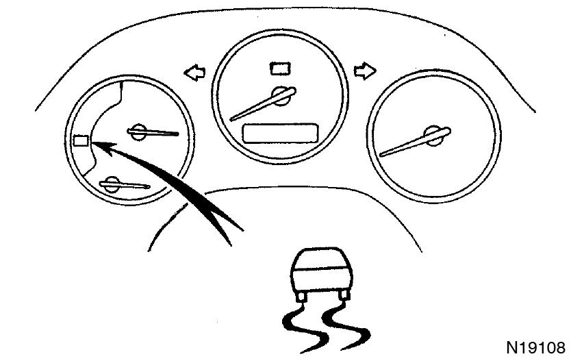 Toyota Supra JZA80 / Введение / Для транспортных средств