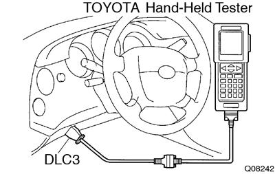 Toyota Supra JZA80 / 2JZ-GE Engine / Ignition timing