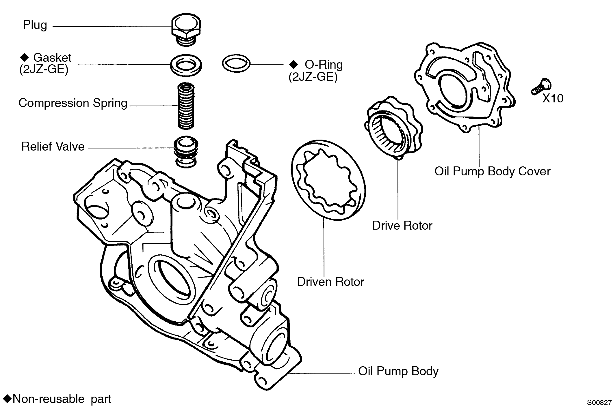 Toyota Supra JZA80 / Lubrication / Oil pump components
