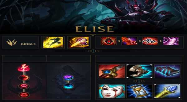 league of legends Build e runas para Elise