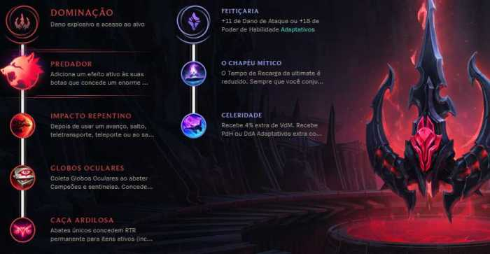 Evelynn - Build e Runas