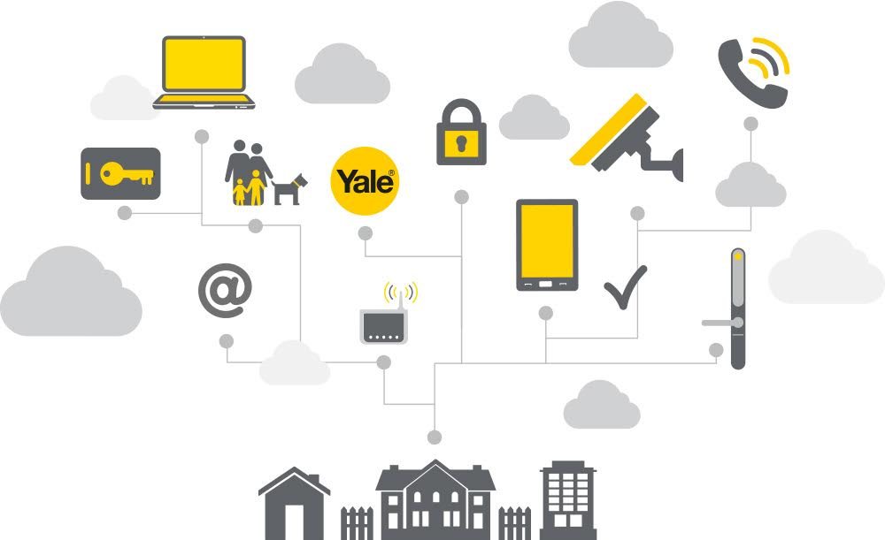 Secure Tech Alarm Systems