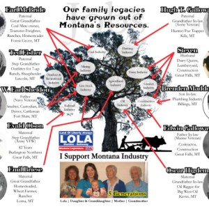 Lola 4 Montana Bi-Fold Brochure Inside