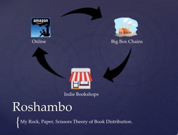 RoShamBo 1