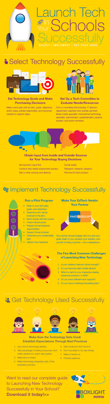 launchtechsuccessfully_infographic-copy
