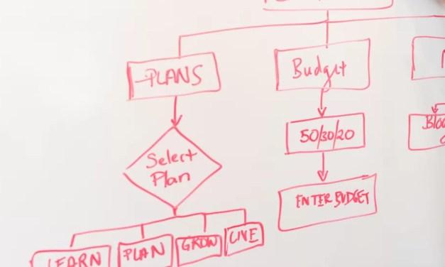 5 pasos para crear manuales operativos
