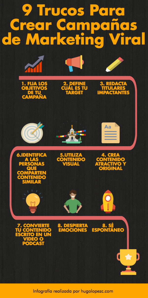 como crear campanas de marketing viral
