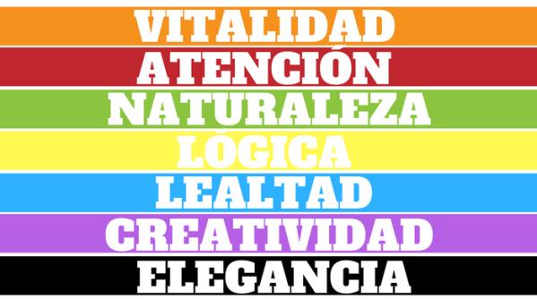 que significa cada color