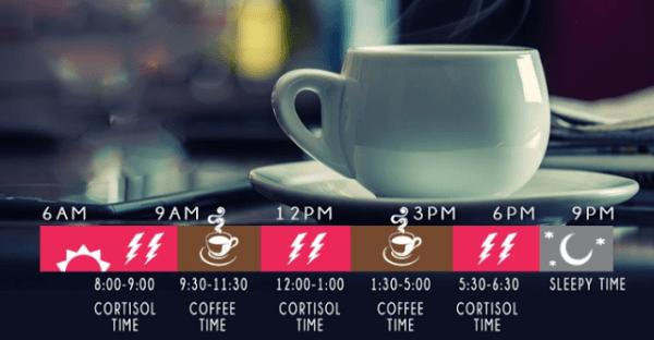cafeina para ser creativos