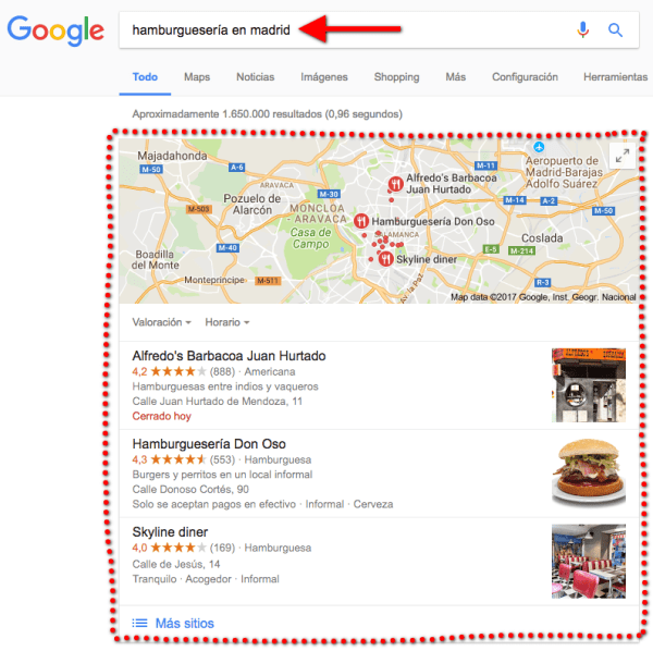 estudio de mercado con Google