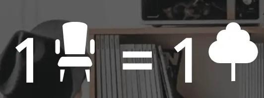 vergelijkingssite meubels
