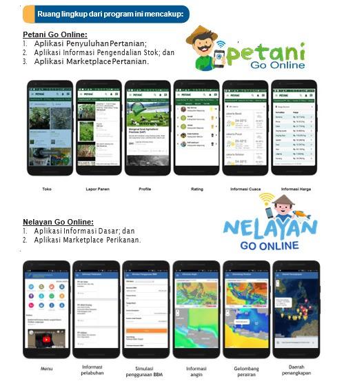 Aplikasi Petani Kominfo
