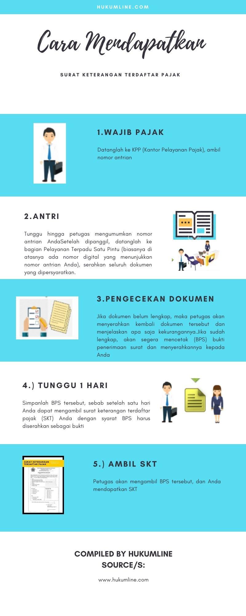 Cara Mendapatkan Surat Keterangan Terdaftar Pajak